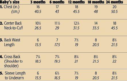 Body Measurement Charts  Indusladies