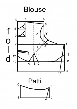 Sewingtailoringstitching Blouse Cutting Stitching Instructions